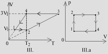 III.29.mai.2013.f.teoretica