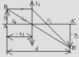 IIo.29.mai.2013.f.teoretica