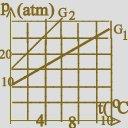 termod.sub.I.4.august.2015.f.teoretica